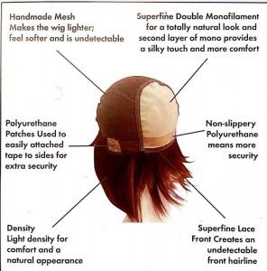 peluca-pelo-natural-por-dentro-navitu-estetica-oncologica